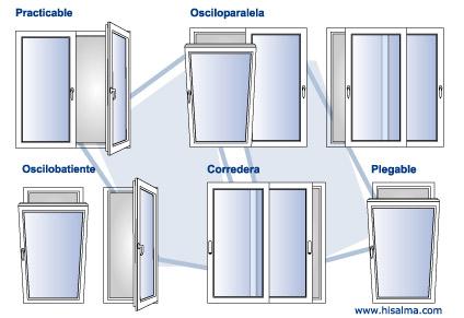 Bienvenidos a la web de hisalma for Ventanas de aluminio oscilobatientes